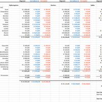 resultatenrekening_financiele_update.PNG